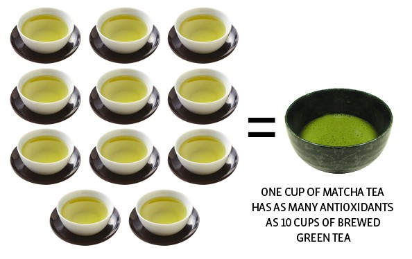 health_benefits_matcha_tea